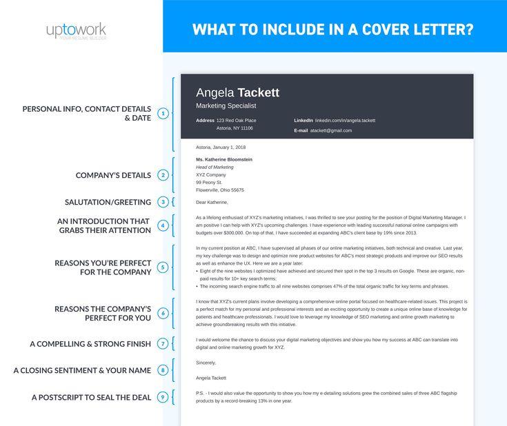 Mejores 22 imágenes de Career Guides & Advice en Pinterest ...