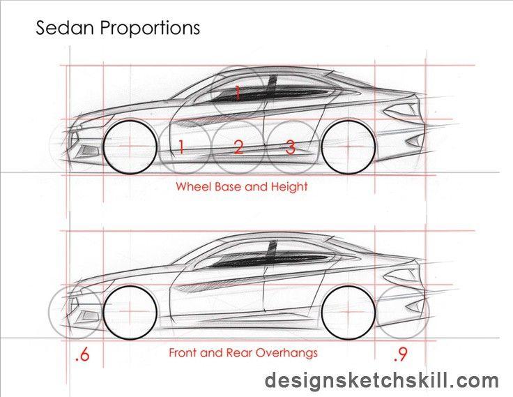 如何学会画帅气的汽车手绘图-手绘教程-设计与手绘网 中国最专业权威的产品设计手绘学习交流分享网站 -  Powered by Discuz!