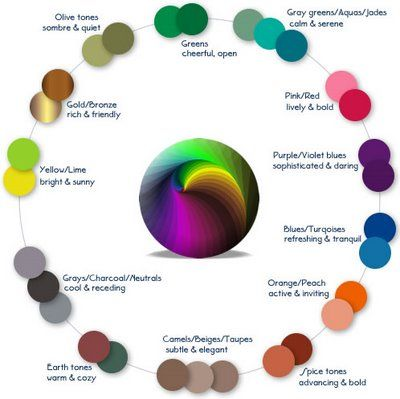 Colors That Go Together | pair things together you never thought would go together because you ...