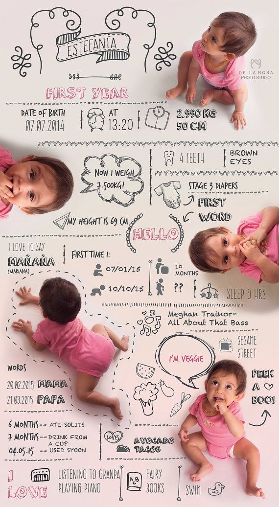 Costum-made baby infographic