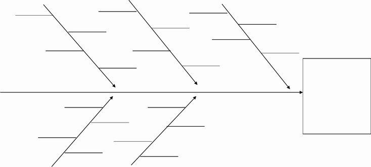 Fishbone Diagram Template Doc Lovely Fishbone Diagram In ...