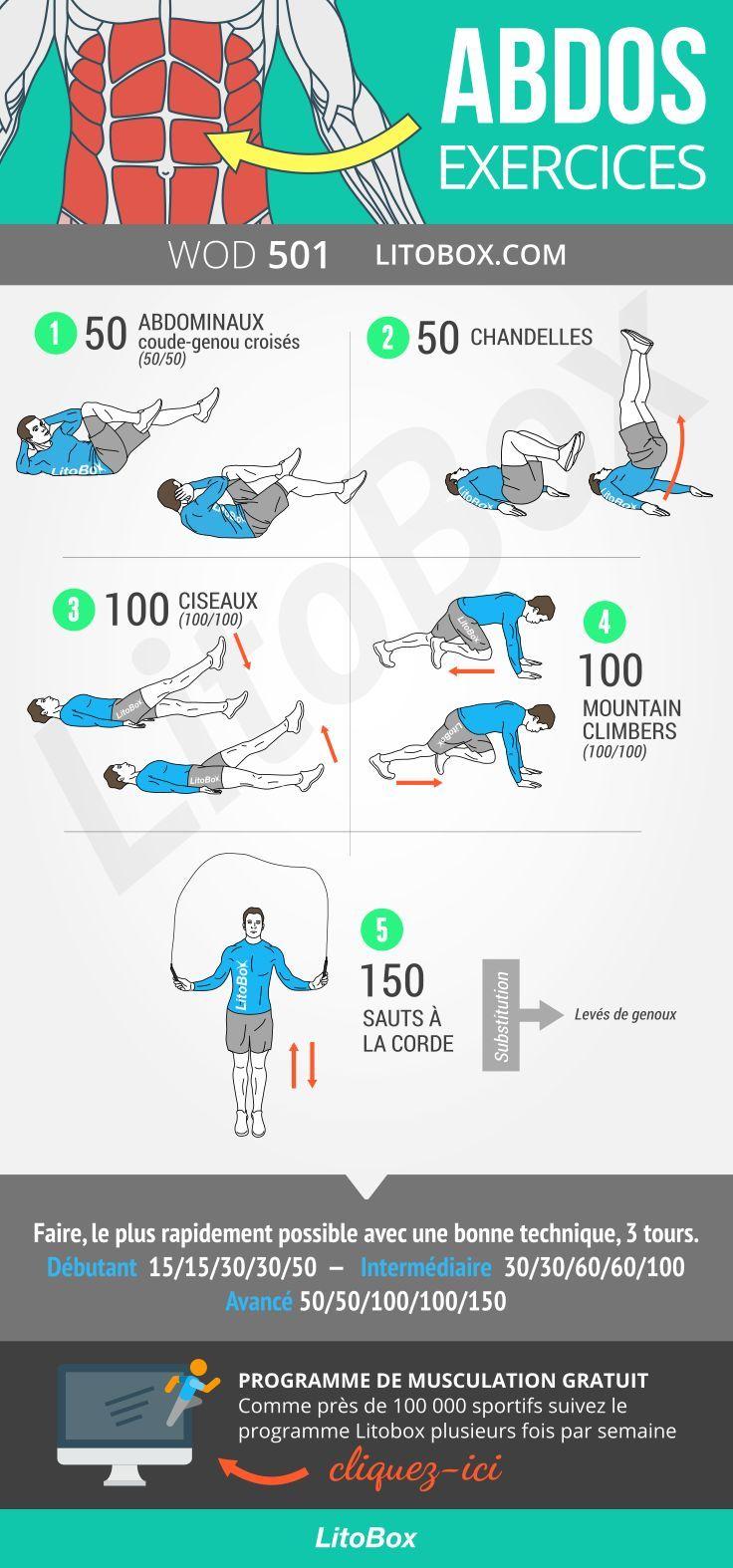 Exercices pour les abdos (PDF à télécharger)