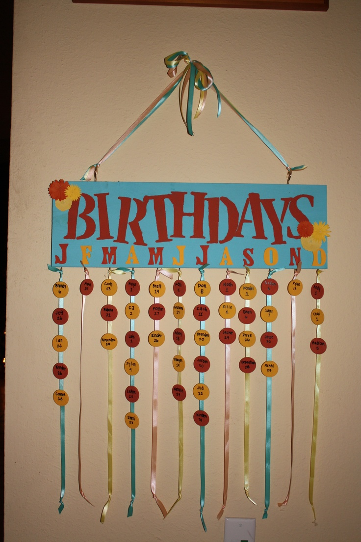 Classroom Design Birthday ~ Best classroom themes circus carnival images by