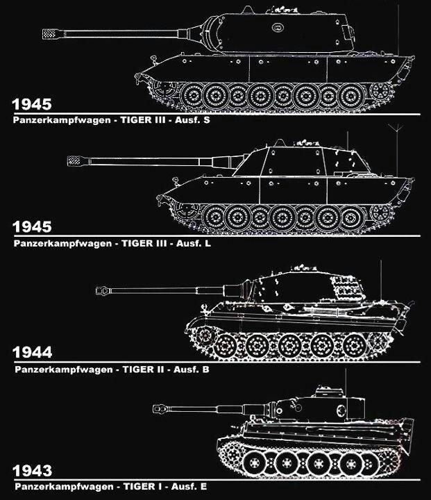 Progression of Panzer Tiger Tanks