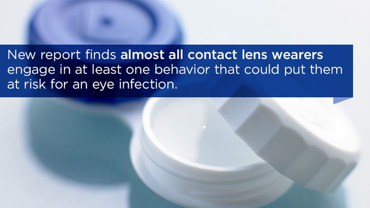 Healthy Contact Lens Wear and Care
