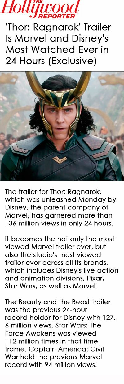 'Thor: Ragnarok' Trailer Is Marvel and Disney's Most Watched Ever in 24 Hours (Exclusive). Link: http://www.hollywoodreporter.com/heat-vision/thor-ragnarok-trailer-is-marvel-disneys-watched-ever-24-hours-992978?facebook_20170411