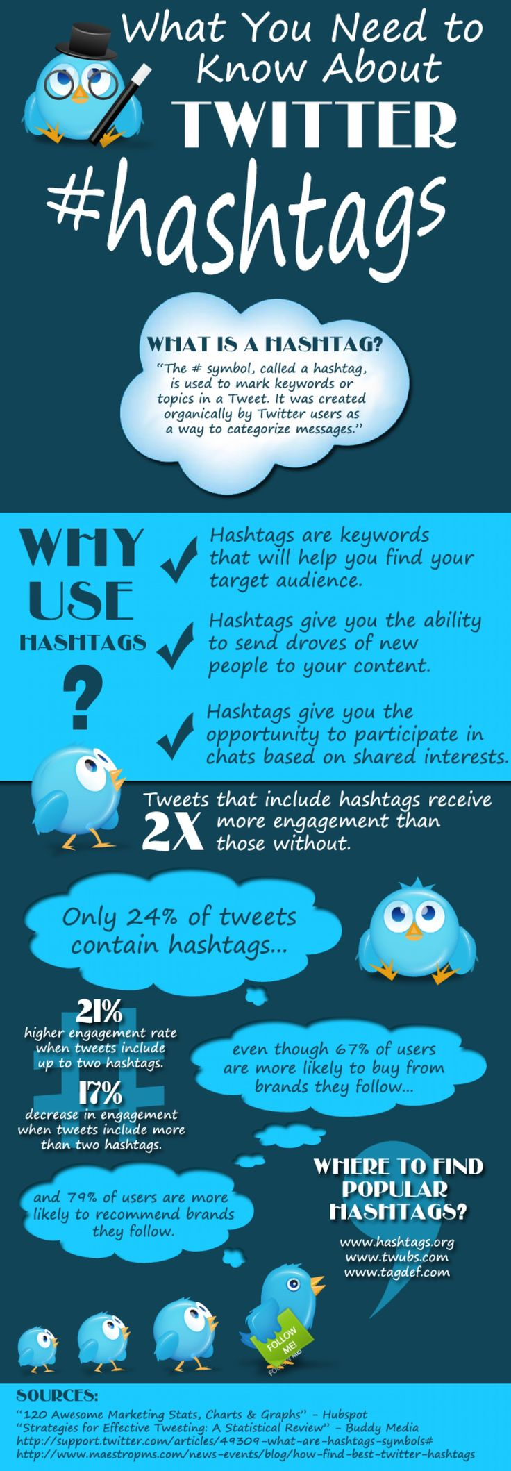 What You Need To Know About Twitter