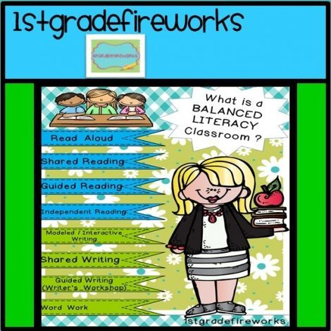 "What is a BALANCED LITERACY CLASSROOM?This is a HUGE Resource BINDER! (Binder NOT included) 154 pages are in a zip file. File will need to be ""unzipped"". All of the pieces needed to create a BALANCED LITERACY classroom are included. Descriptors, samples,"
