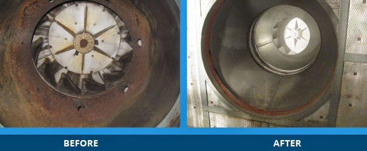 Commercial properties need to have their extract fans and air ducts cleaned regularly by professional #duct #cleaning companies. It would be very easier to go contract to same company each time, rather than constantly searching for new extraction cleaning professional.
