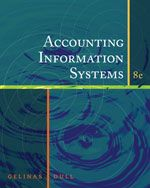 Solution manual for Accounting Information Systems 8nd Edition by Gelinas ISBN 0324663803 9780324663808 INSTRUCTOR SOLUTION MANUAL VERSION  http://solutionmanualonline.com/product/solution-manual-accounting-information-systems-8nd-edition-gelinas-isbn-0324663803-9780324663808-instructor-solution-manual-version/