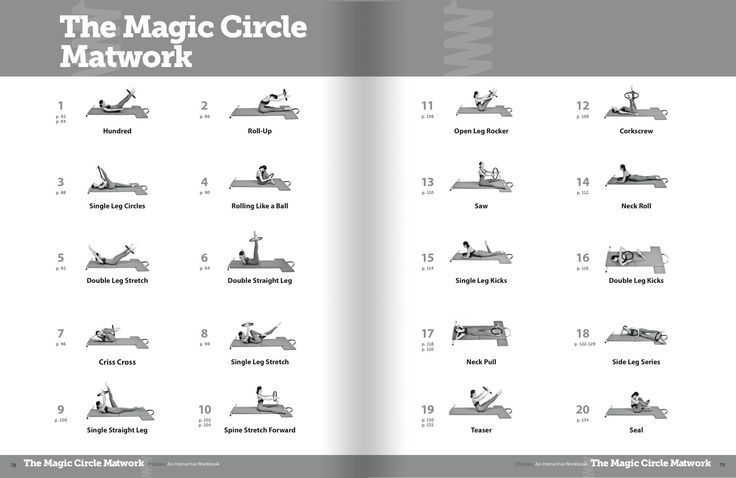 Pilates Exercises With Magic Circle חיפוש ב Google