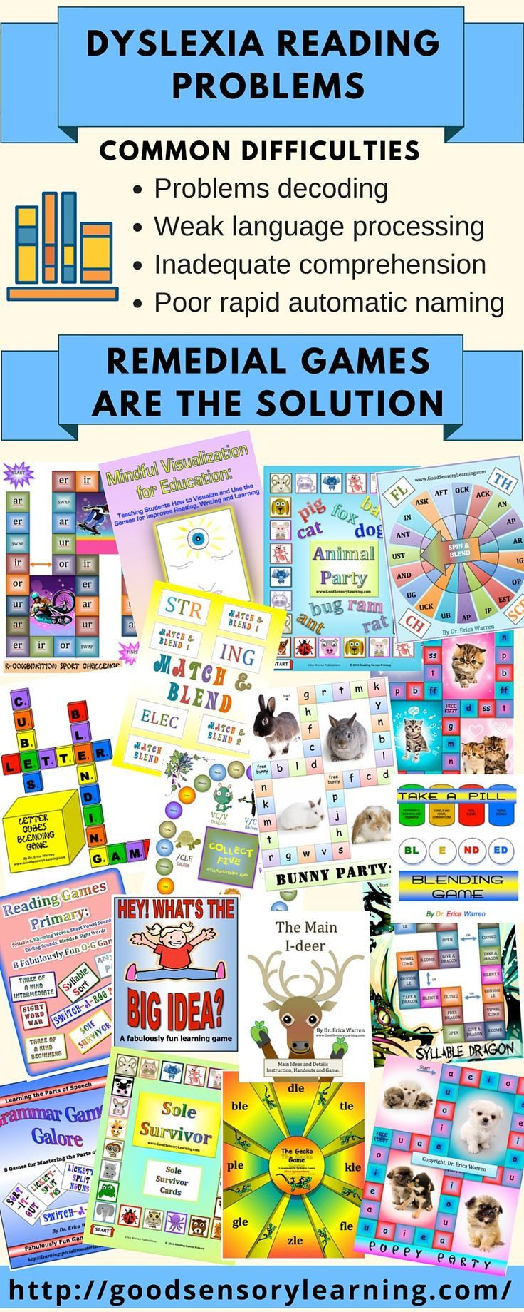 Good Sensory Learning offers a large selection of dyslexia remedial reading tools that decoding, visualization, comprehension, language processing and automatic naming.