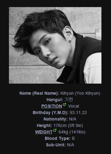 Kihyuns Member Profile from Monsta X