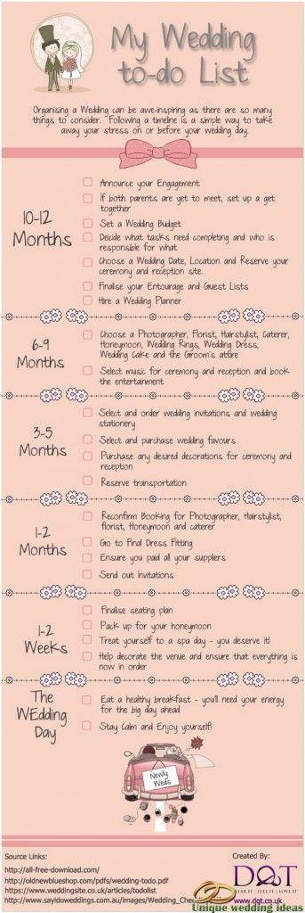 Wedding Planning to Do List Quelles astuces pour organiser votre mariage sur http://yesidomariage.com