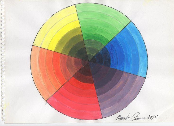 El circulo cromatico, realizado con amarillo, azul, rojo, blanco y negro.