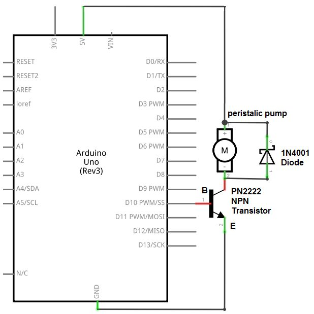 best 25  peristaltic pump ideas on pinterest