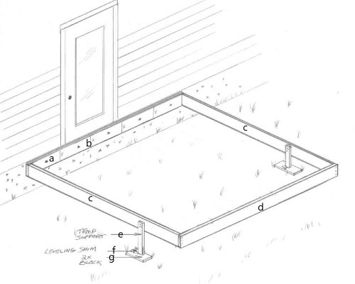 Deck Framing - this tutorial guides you through the deck framing phase of the build your own deck tutorial.  This tutorial also covers deck designs and specifications of wood deck plans.