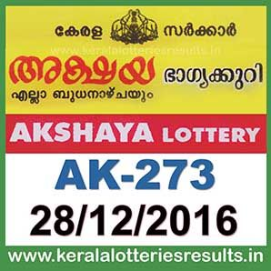 AK-273-akshaya-lottery-results-28-12-2016-kerala-lottery-result