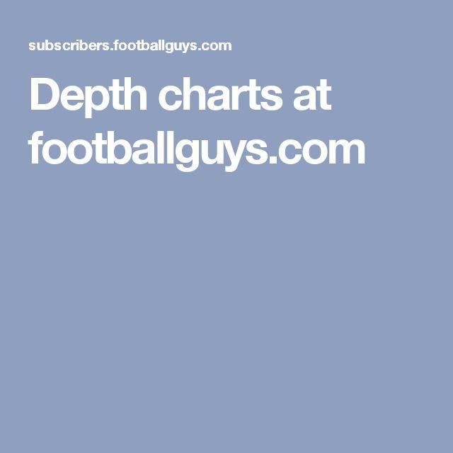 Depth charts at footballguys.com