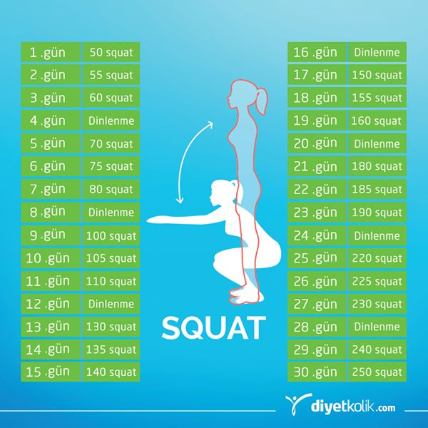 Bacaklarını sıkılaştırmak için ne sıklıkla egzersiz yapman gerektiğini biliyor musun?  O halde bu takvim çok işine yarayacak, duvarına asmayı unutma!   *Egzersizleri 15 defalık setler halinde yapabilirsin.