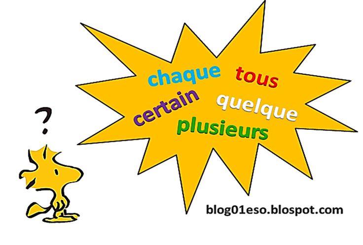 Source:http://languagelearningbase.com/            Pronoms indéfinis. Dossier grammaire  Déterminant indéfinis. Do...