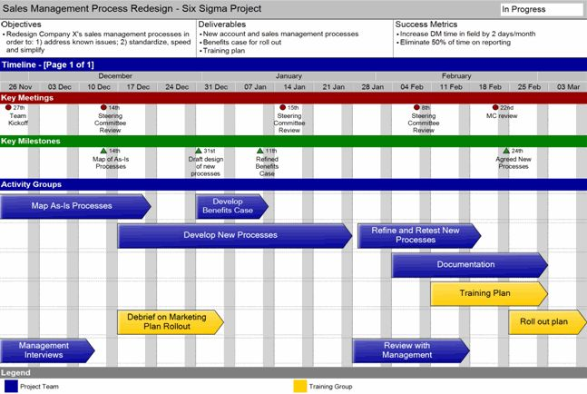 engineering project timeline template | Swiftlight Project ...