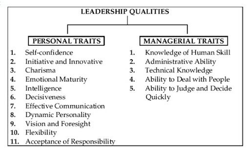 The different approaches to leadership adopted by the characters essay