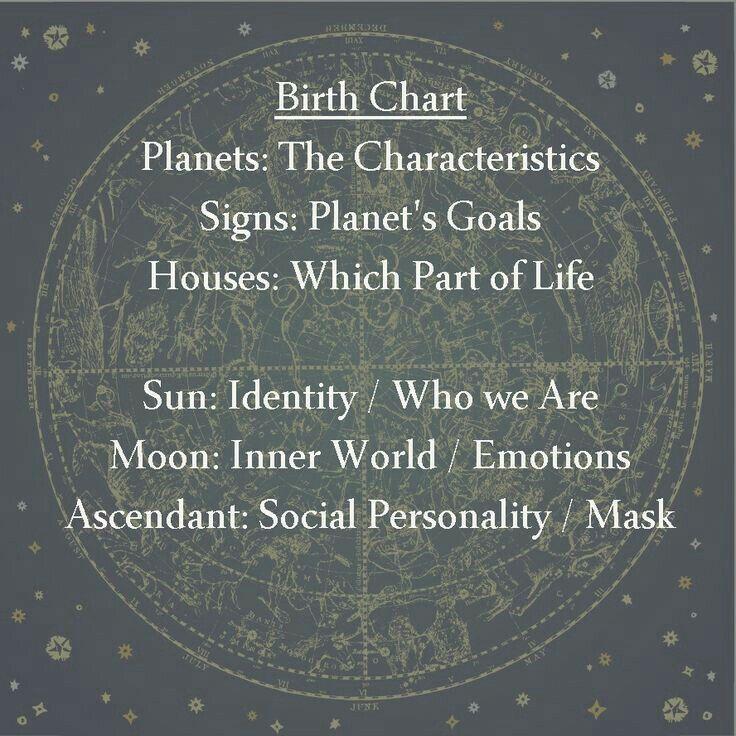 Sun: Libra Moon: Aquarius Ascending: Libra