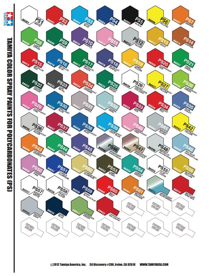 Tamiya Polycarbonate Spray Paint Colour Chart