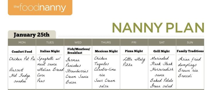 Meal Plan for January 25-31