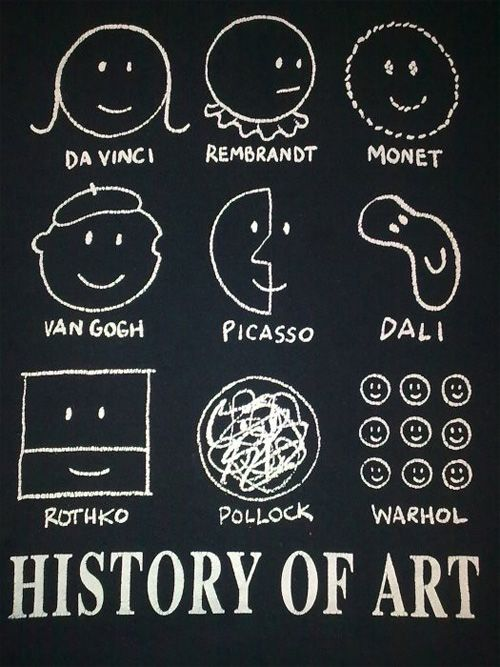 Art History: Artists, Shirts, Vans Gogh, Art History Lessons, Funny, Love It, So True, Posters, Smiley Faces