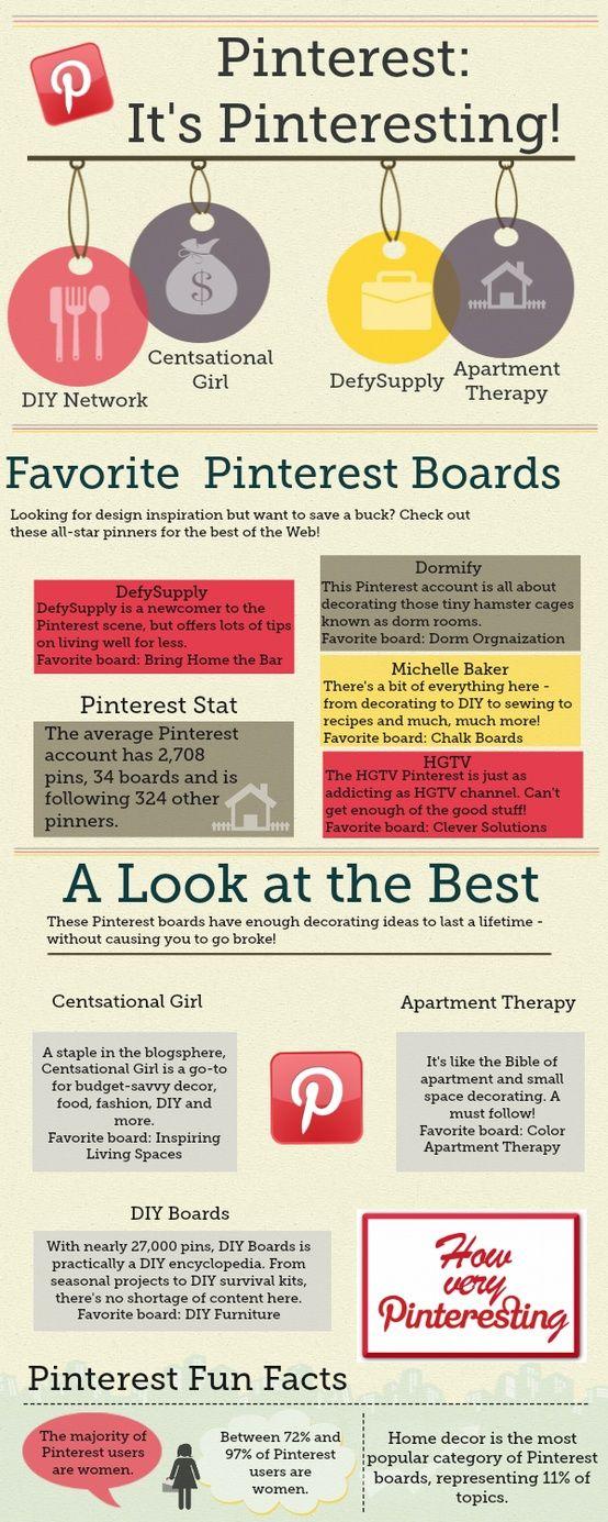 Pinteresting #Pinterest #socialmedia