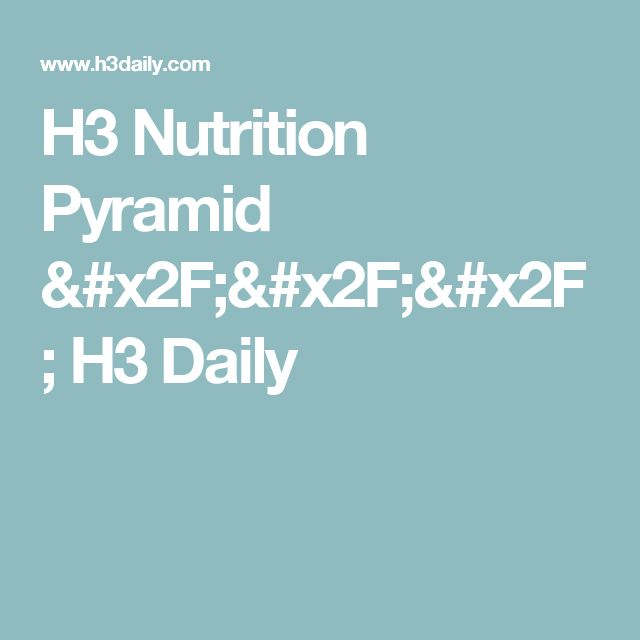 H3 Nutrition Pyramid /// H3 Daily