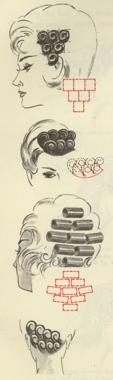 Pincurl diagrams scanned from Standard Textbook of Cosmetology, published by Accredited Schools of Beauty Culture, Inc.