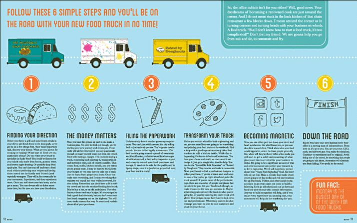 food trucks design