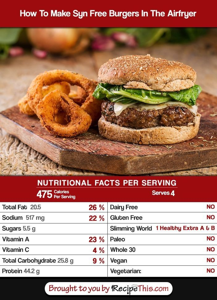 How Many Calories In Syn Free Burgers?