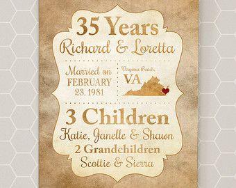 20th Anniversary Gift 20 Year Wedding