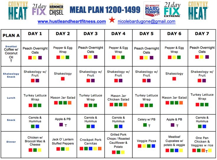 21 Day Fix Weekly Meal Plan with Recipes (21 Day Extreme, Country Heat, Hammer & Chisel & 22 Min Hard Corps)