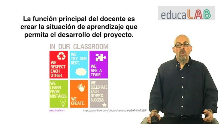 """1.2. Ideas claves de la unidad """"Aprendizaje basado en proyectos"""""""