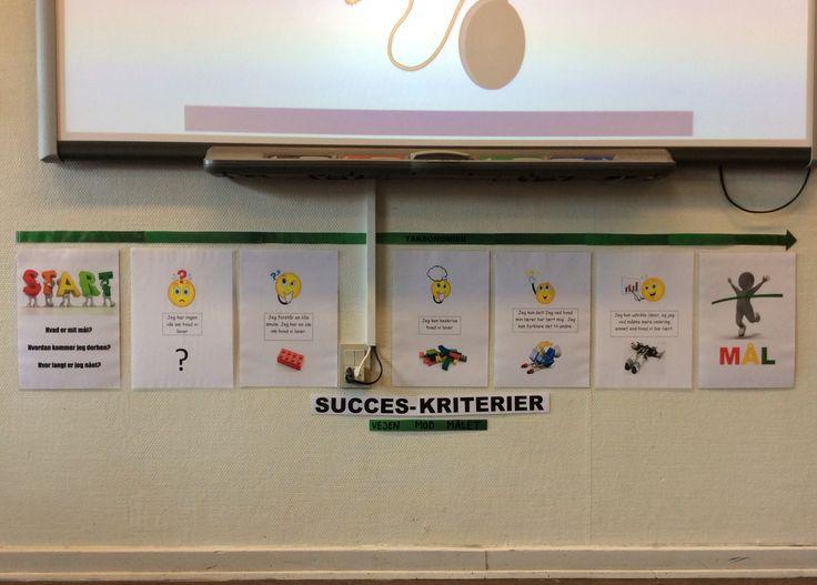 Succeskriterier - vejen til målet... En billedlig forklaring på succeskriterierne inddelt taksonomisk. Det er min makker, der har fundet på ideen - og det fungerer super godt i klassen, at der er et sted at pege på / se hvor langt man har i mål...