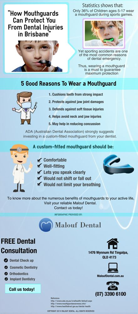 """""""How Mouthguards Can Protect You From Dental Injuries in Brisbane ?"""" http://maloufdental.com.au/"""