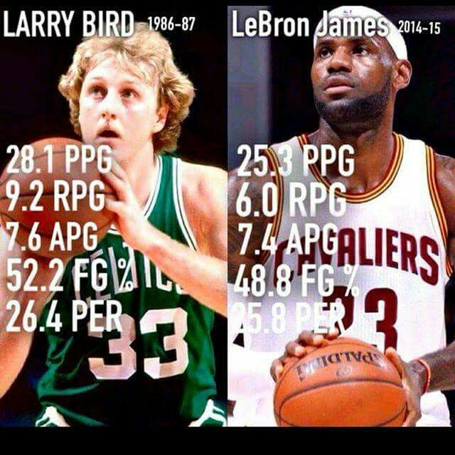 Both at 30. We seem to forget how great Bird actually was. In my opinion the baddest white boy to ever lace them up and I'm a die hard Knicks fan.