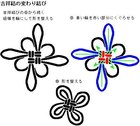 吉祥結び変わり結びGood Luck Knot Variationの結び方
