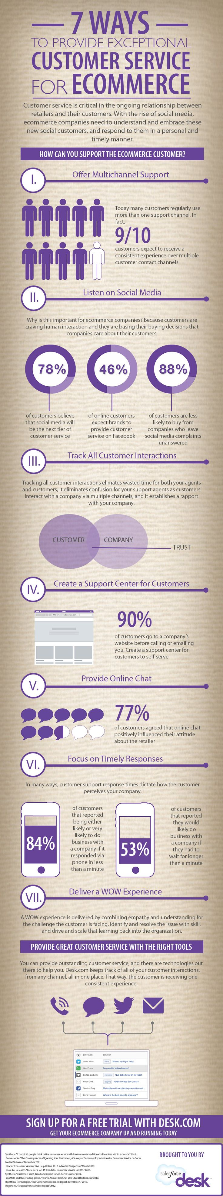 7 Ways To Provide Exceptional Customer Service Online