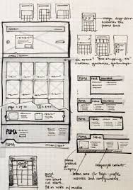 Resultado de imagen para website sketch design