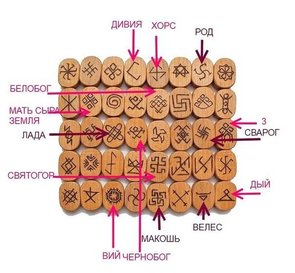 old Slavic symbols
