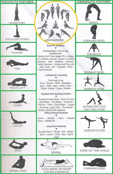 37 best images about hatha yoga on pinterest