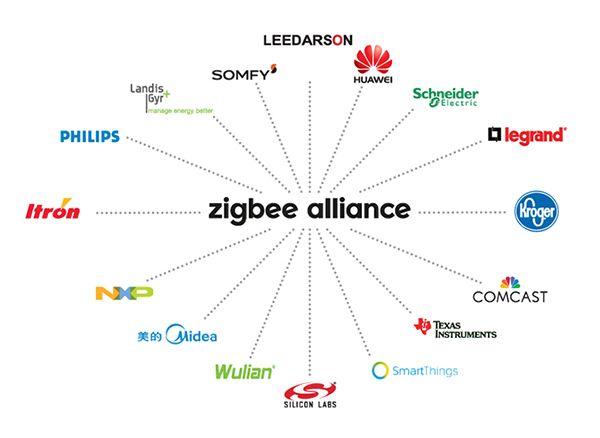 Best 25 Zigbee Ideas On Pinterest Zigbee Home