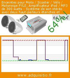 Enceintes pour Moto / Scooter / Vélo / Motoneige PYLE. Amplificateur iPod / MP3 de 300 watts - Système de son stéréo avec deux haut-parleurs étanches et radio FM, port USB et de carte SD. Se monte sur le guidon. (Appareils électroniques). Réduction de 64%! Prix actuel 64,99 €, l'ancien prix était de 179,42 €. http://www.adquisitio.fr/pyle/enceintes-moto-scooter