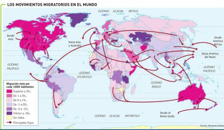 Mapa del Fondo documental de las Naciones Unidas que nos permite descubrir los diferentes flujos migratorios del s.XXI #flujosmigratorios; #globalización